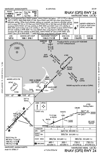 Nantucket Memorial Nantucket, MA (KACK): RNAV (GPS) RWY 24 (IAP)