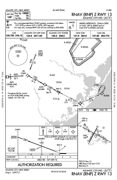 Atlantic City Intl Atlantic City, NJ (KACY): RNAV (RNP) Z RWY 13 (IAP)