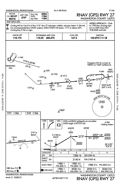 Washington County Washington, PA (KAFJ): RNAV (GPS) RWY 27 (IAP)