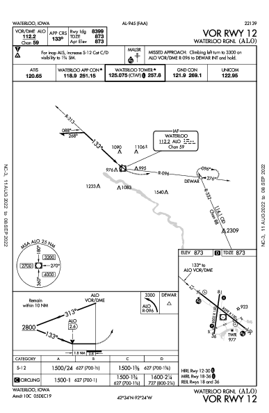 Waterloo Rgnl Waterloo, IA (KALO): VOR RWY 12 (IAP)