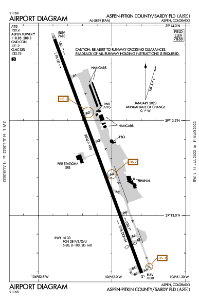 Aspen-Pitkin County Aspen, CO (KASE): AIRPORT DIAGRAM (APD)