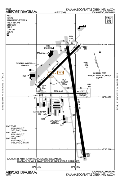 Kalamazoo/Battle Creek Intl カラマズー (KAZO): AIRPORT DIAGRAM (APD)