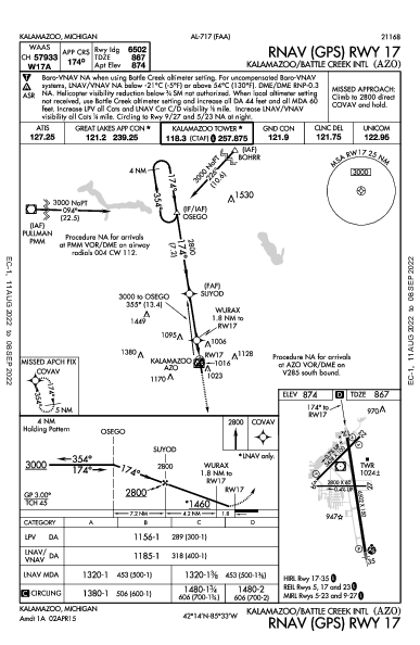 Kalamazoo/Battle Creek Intl 캘러머주 (KAZO): RNAV (GPS) RWY 17 (IAP)