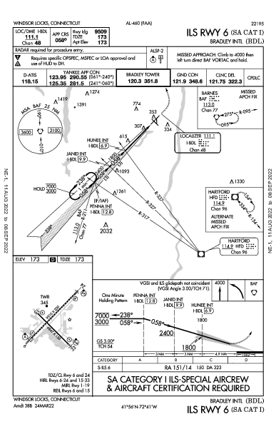Bradley Intl Windsor Locks, CT (KBDL): ILS RWY 06 (SA CAT I) (IAP)