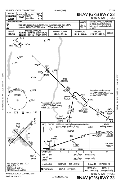 Bradley Intl Windsor Locks, CT (KBDL): RNAV (GPS) RWY 33 (IAP)