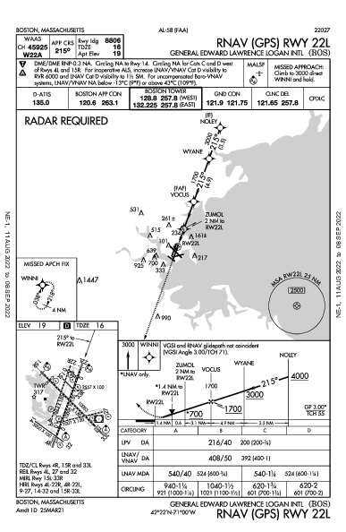 Boston Logan Intl Boston, MA (KBOS): RNAV (GPS) RWY 22L (IAP)