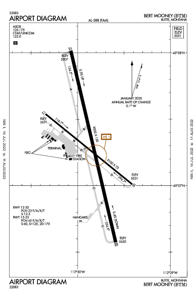 Bert Mooney Butte, MT (KBTM): AIRPORT DIAGRAM (APD)