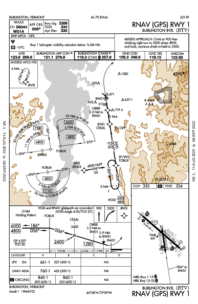 Burlington Intl Burlington, VT (KBTV): RNAV (GPS) RWY 01 (IAP)