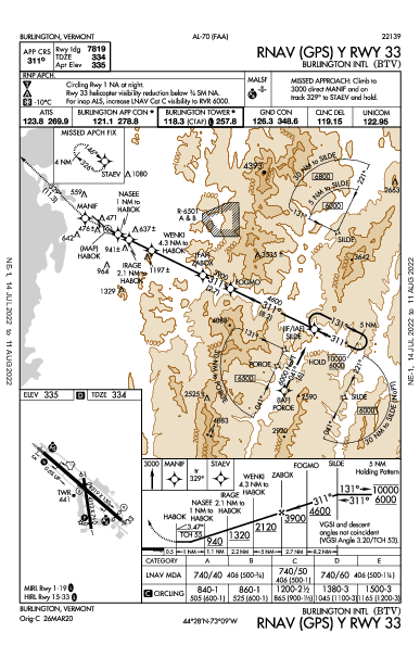 Burlington Intl Burlington, VT (KBTV): RNAV (GPS) Y RWY 33 (IAP)
