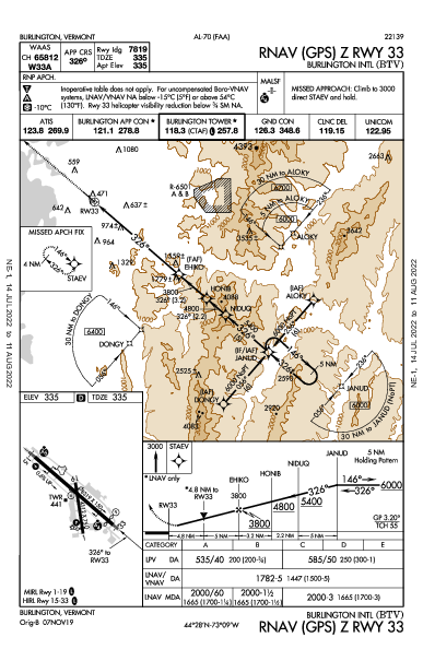 Burlington Intl Burlington, VT (KBTV): RNAV (GPS) Z RWY 33 (IAP)