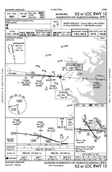 Int'l Thurgood Marshall de Baltimore-Washington Baltimore, MD (KBWI): ILS OR LOC RWY 10 (IAP)