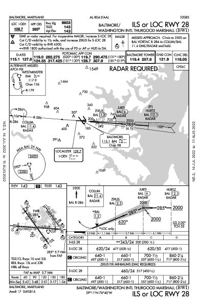 Baltimore/Washington Intl Baltimore, MD (KBWI): ILS OR LOC RWY 28 (IAP)