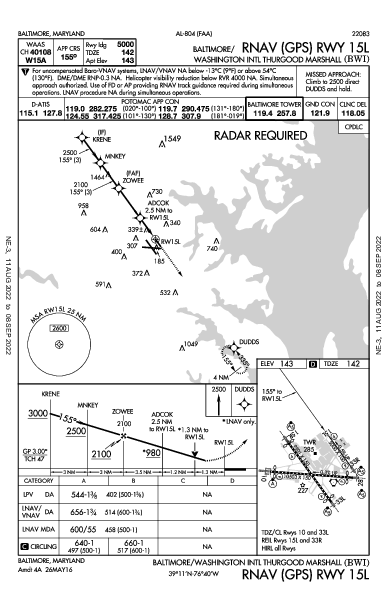 Baltimore/Washington Intl 볼티모어 (KBWI): RNAV (GPS) RWY 15L (IAP)