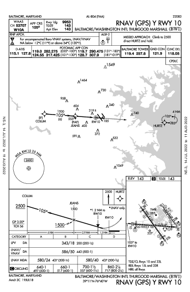 Baltimore/Washington Intl Baltimore, MD (KBWI): RNAV (GPS) Y RWY 10 (IAP)