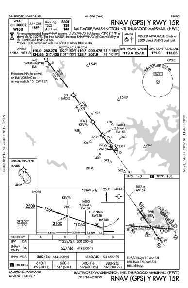 Int'l de Baltimore-Washington Thurgood Marshall Baltimore, MD (KBWI): RNAV (GPS) Y RWY 15R (IAP)