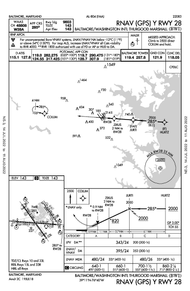 Int'l di Baltimora-Washington Thurgood Marshall Baltimore, MD (KBWI): RNAV (GPS) Y RWY 28 (IAP)