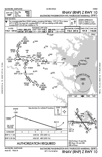 Int'l di Baltimora-Washington Thurgood Marshall Baltimore, MD (KBWI): RNAV (RNP) Z RWY 10 (IAP)