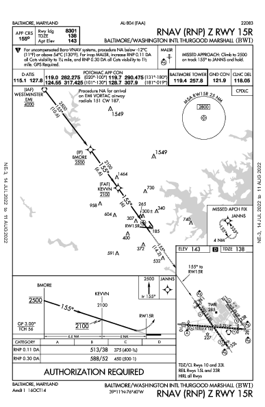 Int'l di Baltimora-Washington Thurgood Marshall Baltimore, MD (KBWI): RNAV (RNP) Z RWY 15R (IAP)