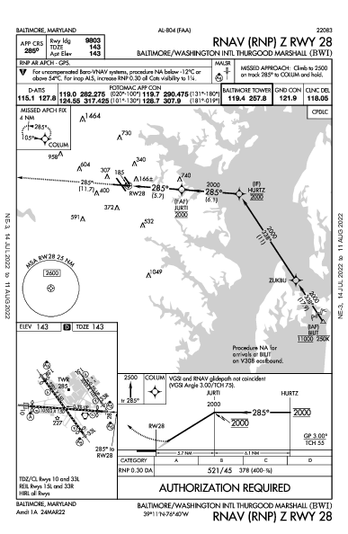 Int'l di Baltimora-Washington Thurgood Marshall Baltimore, MD (KBWI): RNAV (RNP) Z RWY 28 (IAP)