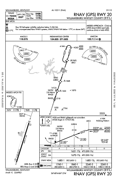 Williamsburg-Whitley County Williamsburg, KY (KBYL): RNAV (GPS) RWY 20 (IAP)
