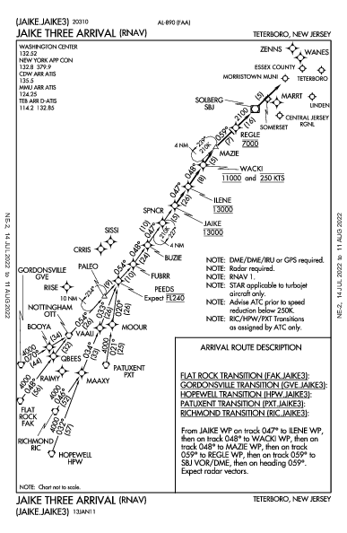 Essex County Caldwell, NJ (KCDW): JAIKE THREE (RNAV) (STAR)