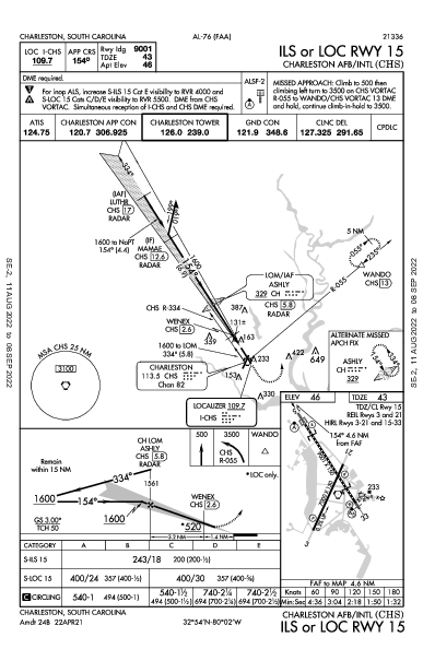 Charleston Afb/Intl Charleston, SC (KCHS): ILS OR LOC RWY 15 (IAP)