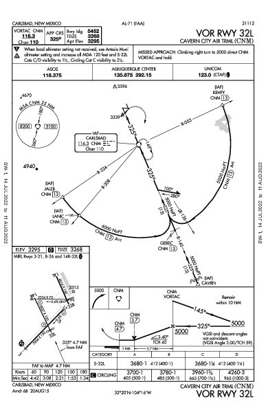 Cavern City Air Trml Carlsbad, NM (KCNM): VOR RWY 32L (IAP)