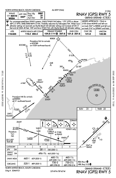 Grand Strand North Myrtle Beach, SC (KCRE): RNAV (GPS) RWY 05 (IAP)