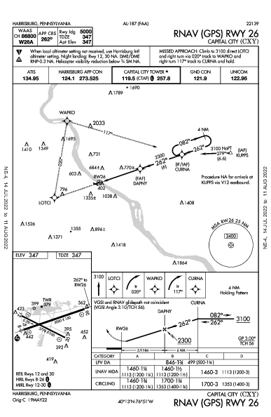 Capital City Harrisburg, PA (KCXY): RNAV (GPS) RWY 26 (IAP)