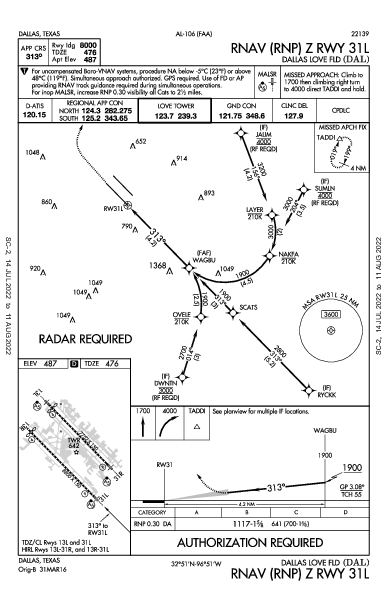 Dallas Love Fld Dallas, TX (KDAL): RNAV (RNP) Z RWY 31L (IAP)