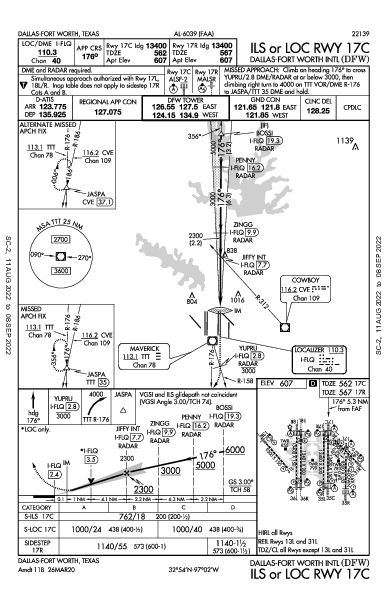 Dallas-Fort Worth Intl Dallas-Fort Worth, TX (KDFW): ILS OR LOC RWY 17C (IAP)