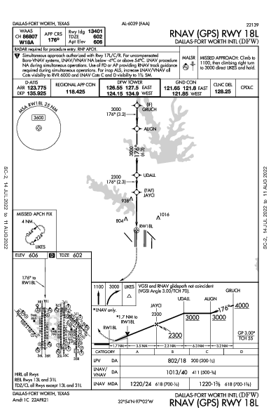 达拉斯-沃思堡国际机场 Dallas-Fort Worth, TX (KDFW): RNAV (GPS) RWY 18L (IAP)
