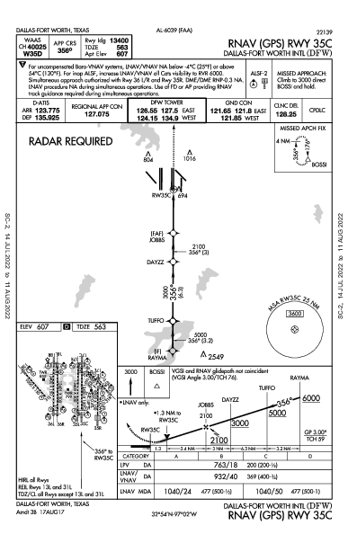 Dallas-Fort Worth Intl Dallas-Fort Worth, TX (KDFW): RNAV (GPS) RWY 35C (IAP)