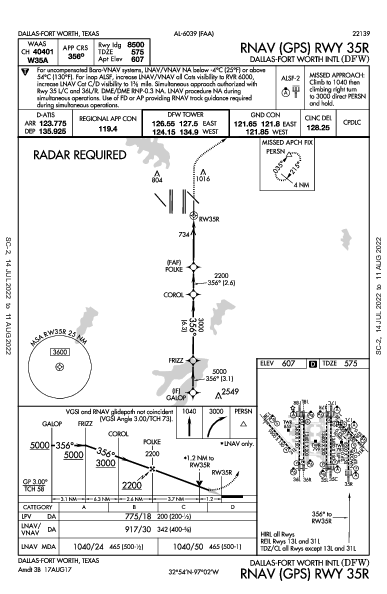 Int'l de Dallas-Fort Worth Dallas-Fort Worth, TX (KDFW): RNAV (GPS) RWY 35R (IAP)