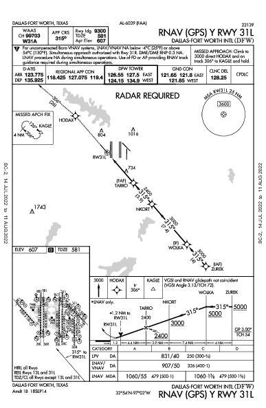 Dallas/Fort Worth Intl Dallas-Fort Worth, TX (KDFW): RNAV (GPS) Y RWY 31L (IAP)