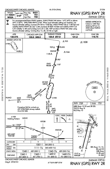 Dupage Chicago/West Chicago, IL (KDPA): RNAV (GPS) RWY 02R (IAP)