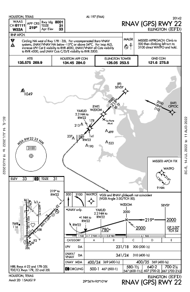Ellington Houston, TX (KEFD): RNAV (GPS) RWY 22 (IAP)