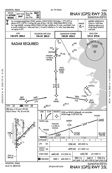Ellington Houston, TX (KEFD): RNAV (GPS) RWY 35L (IAP)