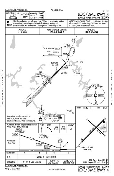 Eagle River Union Eagle River, WI (KEGV): LOC/DME RWY 04 (IAP)