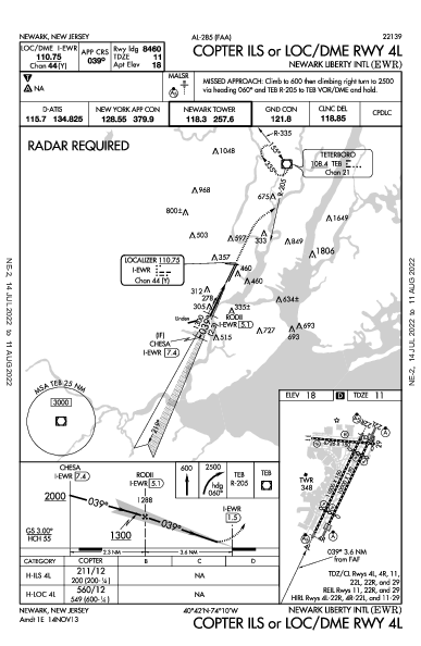 Ньюарк Либерти Newark, NJ (KEWR): COPTER ILS OR LOC/DME RWY 04L (IAP)