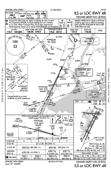 Newark Liberty Intl Newark, NJ (KEWR): ILS OR LOC RWY 04R (IAP)