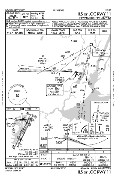 뉴어크 리버티 국제공항 Newark, NJ (KEWR): ILS OR LOC RWY 11 (IAP)