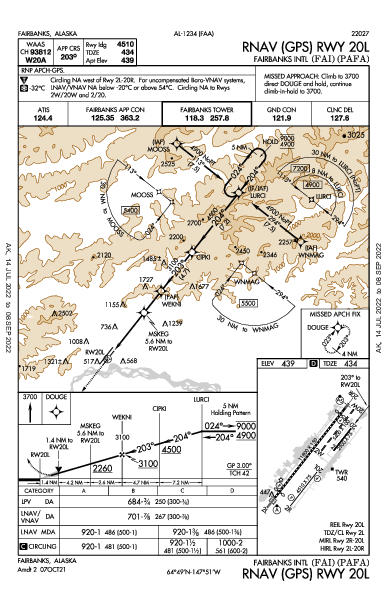 Fairbanks Intl Fairbanks, AK (PAFA): RNAV (GPS) RWY 20L (IAP)