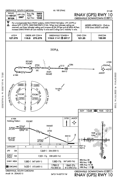 Greenville Downtown Greenville, SC (KGMU): RNAV (GPS) RWY 10 (IAP)