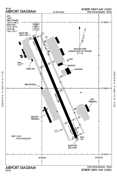Robert Gray Aaf Fort Hood/Killeen, TX (KGRK): AIRPORT DIAGRAM (APD)