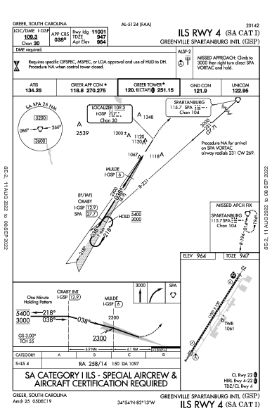 Greenville/Spartanburg Intl Greer, SC (KGSP): ILS RWY 04 (SA CAT I) (IAP)