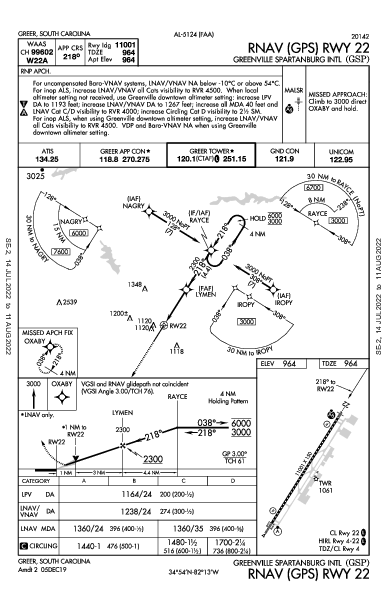 Greenville/Spartanburg Intl Greer, SC (KGSP): RNAV (GPS) RWY 22 (IAP)