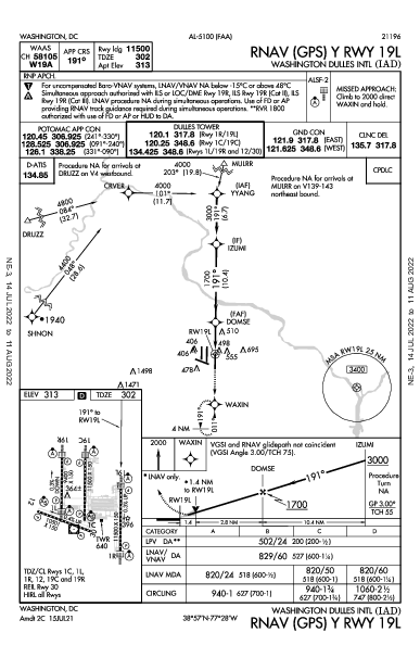 Washington Dulles Intl Washington, DC (KIAD): RNAV (GPS) Y RWY 19L (IAP)
