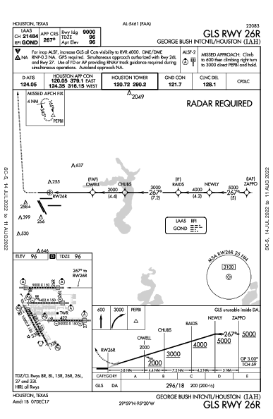 Houston Bush Int'ctl יוסטון (KIAH): GLS RWY 26R (IAP)