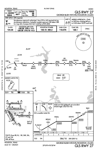 Houston Bush Int'ctl יוסטון (KIAH): GLS RWY 27 (IAP)